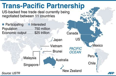 opportunities  asia pacific    quits tpp business