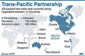 Opportunities for Asia-Pacific seen if US quits TPP 丨 Business