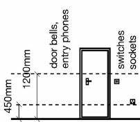 q a of the day are these light switch and socket With guide to the wiring regulations 17th edition iee pdf