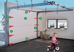 Isoler Une Porte De Garage : comment isoler une porte de garage isolant et technique d ~ Dailycaller-alerts.com Idées de Décoration