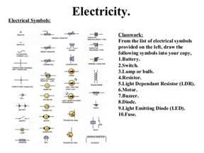 Electronic Electrical Symbols