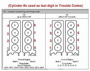Need Help Locating Cylinder  7 On 04 U0026 39  Xj8 - Jaguar Forums