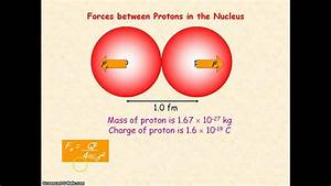 Nuclear Physics 10 - Strong Nuclear Force