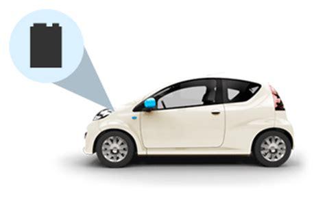 Car Insurance Box - telematics explained confused