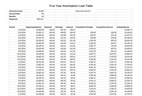 loan amortization table calculator amortization table excel how to create an amortization