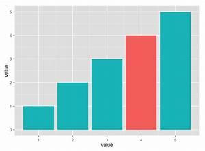 Python 2 7  Matplotlib Bar Chart With Colors