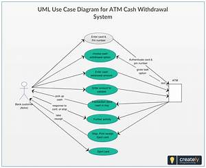 Pin On Use Case Diagram Templates
