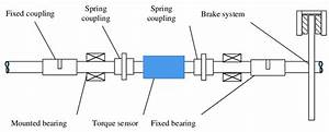 Schematic Drawing Of Braking System With Torque Sensor And