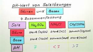 Ph Wert Berechnen Aufgaben Mit Lösungen : ph wert berechnungen chemie online lernen ~ Themetempest.com Abrechnung