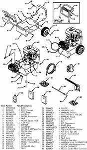 Generac Pressure Washer Model 1418