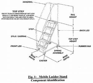 Step Hieght Open Vs Closed Stair Treads C Associates Average Step Height Cm Uk  U2013 Caraterbaru Info