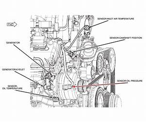 I Am Getting Fault Codes 520 And 522 On My 2005 Dodge
