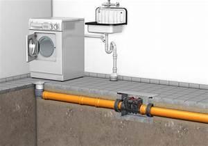 Grundwasser Drückt Durch Bodenplatte : r ckstausicherung einbauen ratgeber baustoffshop de ~ Orissabook.com Haus und Dekorationen