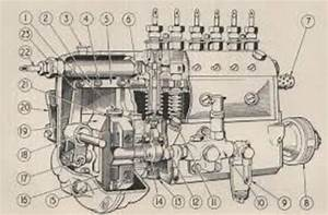 John Deere Fuel Injection Pump Diagram