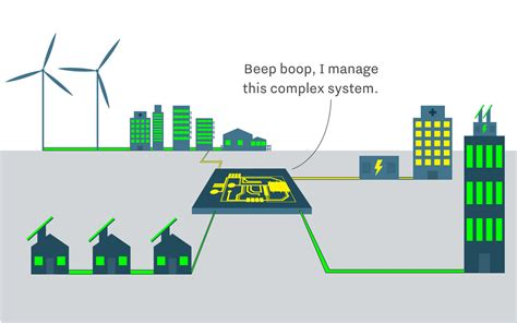 green arrow 12 meet the microgrid the technology poised to transform