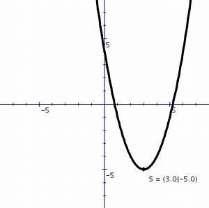 Steigung Einer Parabel Berechnen : scheitelpunkt einer parabel ~ Themetempest.com Abrechnung