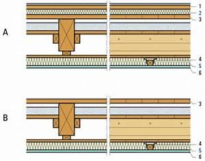 Holzbalkendecke Aufbau Altbau : flumroc b den decken ~ Lizthompson.info Haus und Dekorationen
