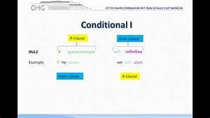 Conditional, 1, Basics