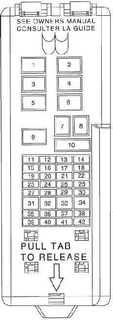 2002 Mercury Sable Fuse Box Diagram - PDF Book Files on