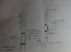 Plumbing In Manufactured Homes