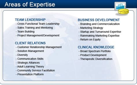 Areas Of Expertise On Resume by E Peopples Areas Of Expertise
