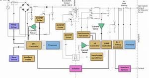 Telecom Server Ac Dc Supply Dual Controller Analog