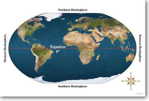 equator geography world map classroom school  poster