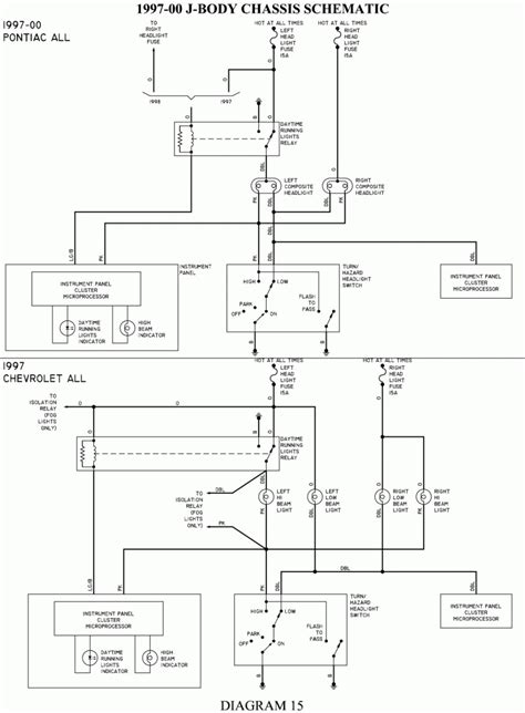 Chevy Cavalier Fuse Box Diagram Wiring Library
