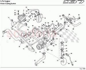 Aston Martin Db7  1997  Water Cooling System Parts