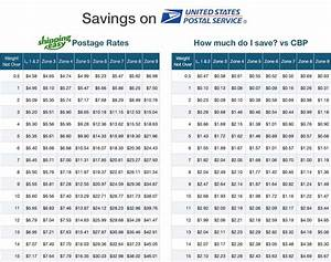 Priority Mail Commercial Base Rate Chart Shippingeasy Usps Discounted Rate Table