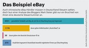 T Online Rechnung : beh rden nehmen online h ndler ins visier c 39 t magazin ~ Themetempest.com Abrechnung