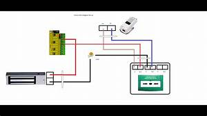 Paxton Door Access Wiring Diagram