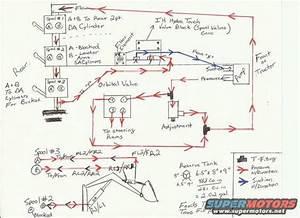 Ih 240 Utility Hydraulics Problems