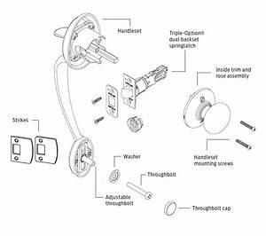 Wiring Diagram  31 Schlage Deadbolt Parts Diagram