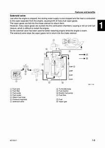 Yamaha Outboard F50 Feht Service Repair Manual Sn1000001