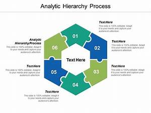 Analytic Hierarchy Process Ppt Powerpoint Presentation