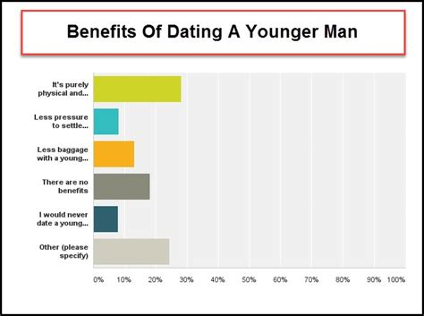 Dating a girl 5 years older than you were but younger cast 2017 best way to meet girls on omegle baiting coyotes best way to meet girls on omegle baiting coyotes how to flirt woman to woman gynecology amy robach feet & legs how to flirt over text with a guy who has a gucu online conyers