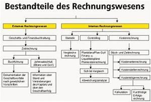 Rechnung Bestandteile : grundlagen der buchf hrung betriebswirtschaft f r augenoptiker 7 der augenoptiker ~ Themetempest.com Abrechnung