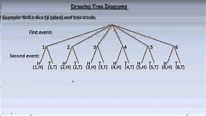 Drawing A Tree Diagram