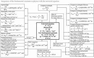 Chemie Mol Berechnen : file stankov universal wikimedia commons ~ Themetempest.com Abrechnung