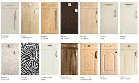 Replacement Kitchen Doors  Swansea Home Improvements