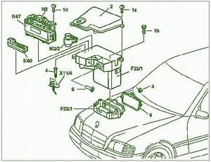 2001 Mercedes Benz Clk 320 Fuse Box Diagram  U2013 Auto Fuse
