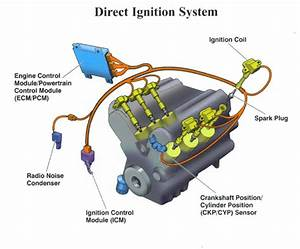 Acura Integra Spark Plug Wire Diagram  Acura  Free Engine Image For User Manual Download