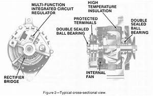 Dodge Dakotum Wiring Diagram Internal Regulator Alternator
