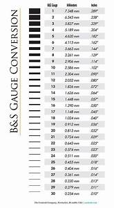 Jewelry Wire Gauge Chart Sizes B S Gauge To Mm Inches Conversion Gauges Size Chart
