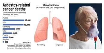 breathe die evil asbestos lives   islam