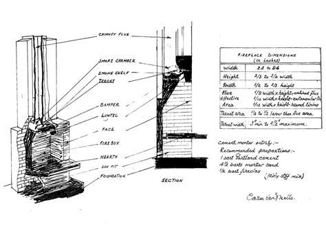 design  chimney fireplace fireplace ideas