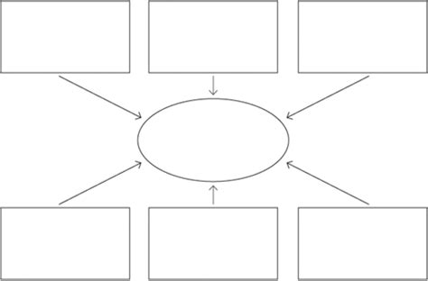 concept map template word appendix templates