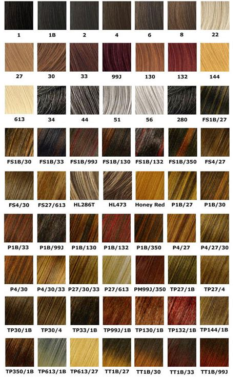 colour chart guide