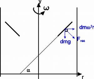 Elektronengeschwindigkeit Berechnen : fl ssigkeiten und gase ~ Themetempest.com Abrechnung
